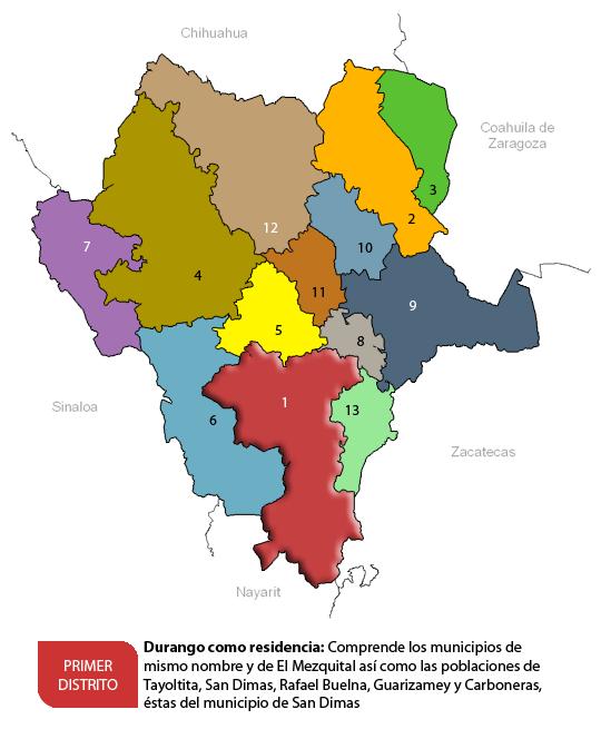 Distritos Judiciales